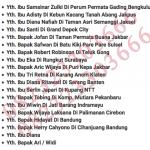Gambar 02. List Buyer Febuari 2015 150x150
